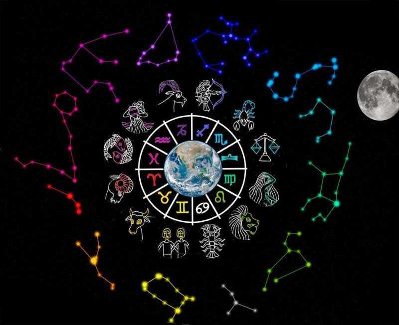 Что произойдет в феврале 2020 года: гороскоп для всех знаков Зодиака