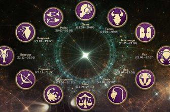 Что произойдет в мае 2020 года: гороскоп для всех знаков Зодиака