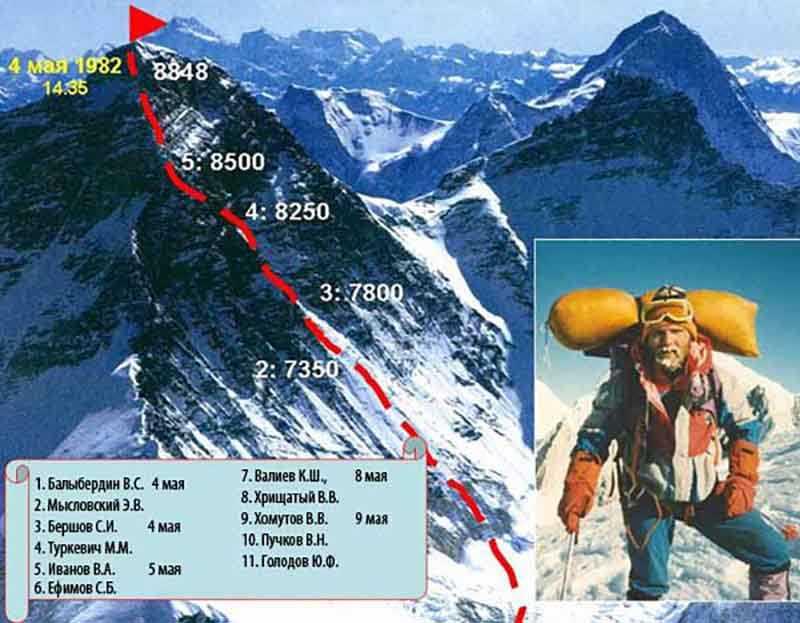 В 1979 году начались подготовительные мероприятия по отправке на Эверест первого экспедиционного состава СССР.