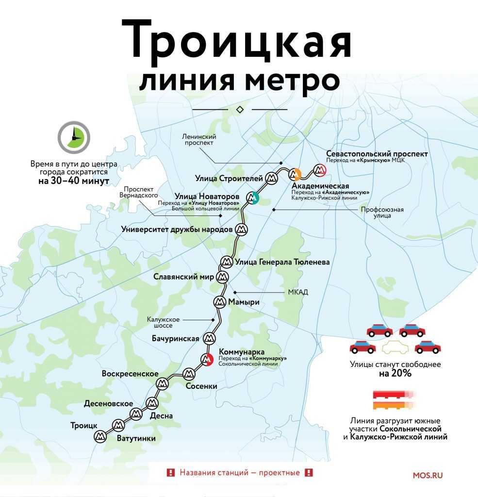 Новая Троицкая ветка метро готова почти на 40%